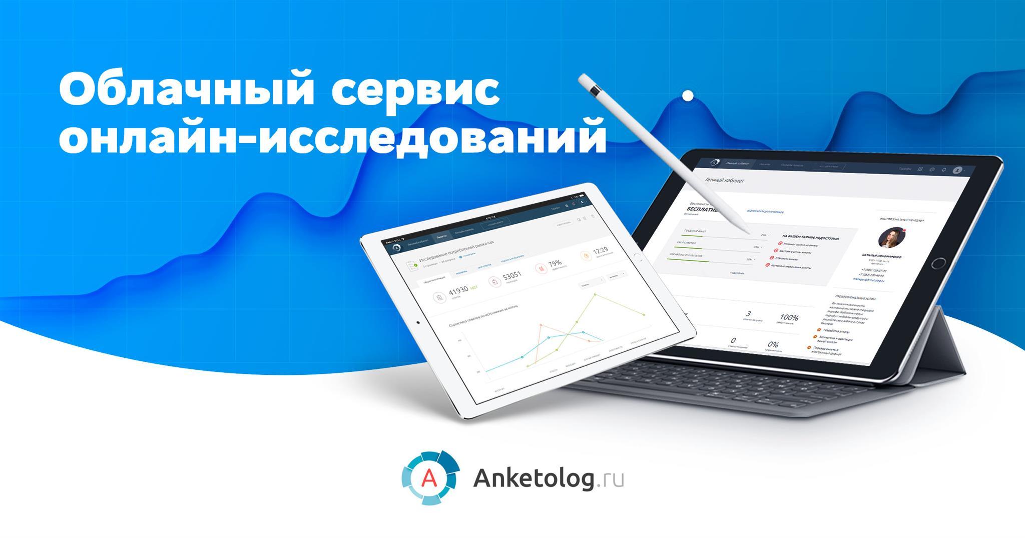 (c) Anketolog.ru